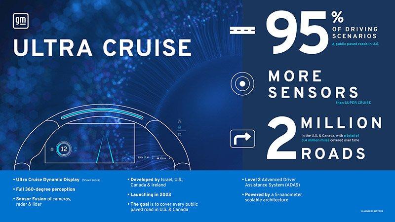 Ultra Cruise GM